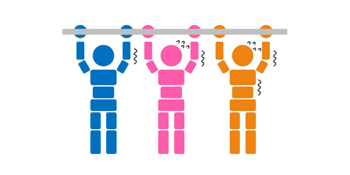 ぶら下がり健康器を使う男性、女性、お年寄りを比較したイメージ