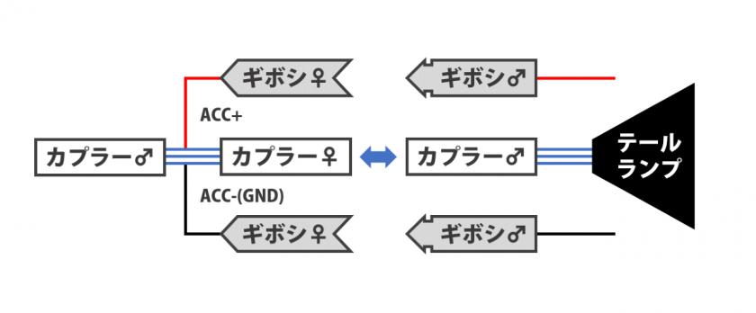 テールランプとアクセサリを繋ぐコネクタの設計図。