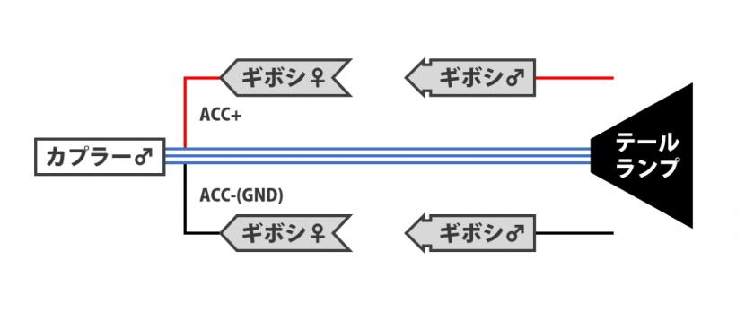 テールランプとアクセサリを直接繋ぐ設計図。